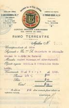 Sociedade de Educação Social de S. João do Estoril